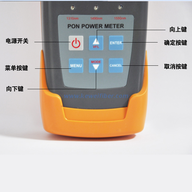 Pon Optical Power meters